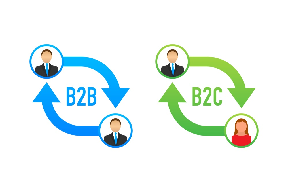 B2B, B2C, and C2C Websites