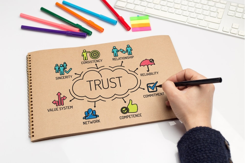 Builds-trust-in-your-clients