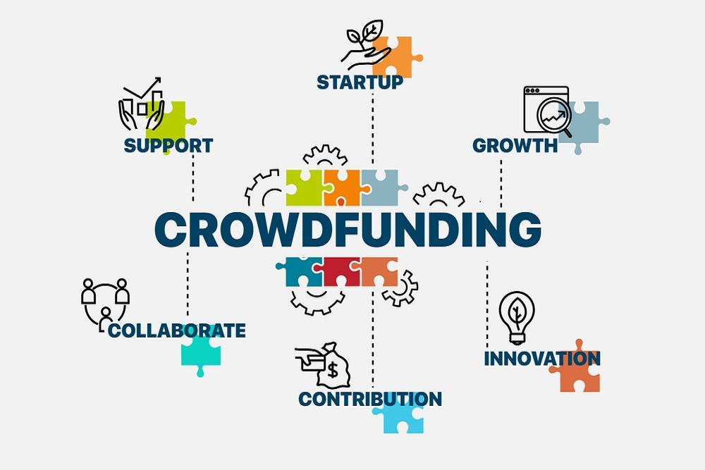 Crowdfunding Website