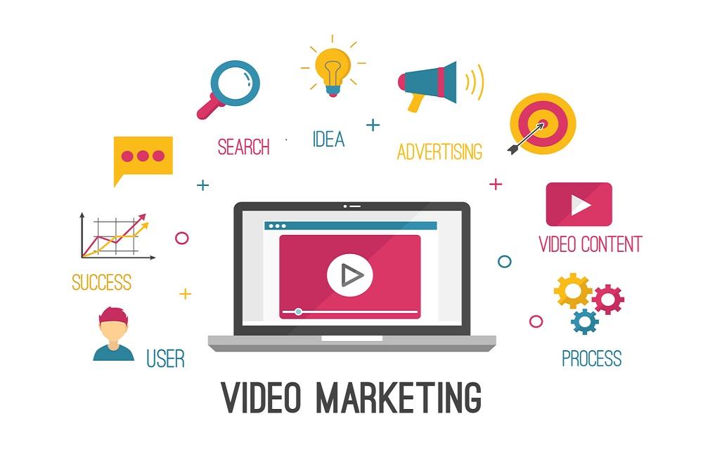 video marketing in Covid-19