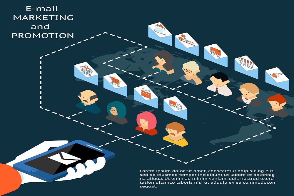 Email marketing working model