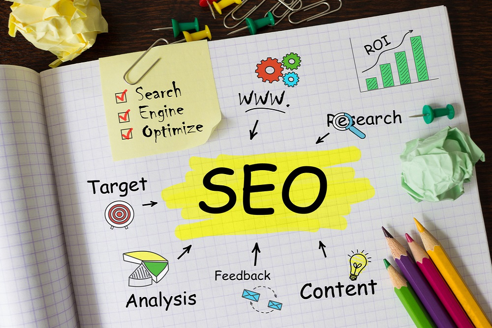 SEO and its methods