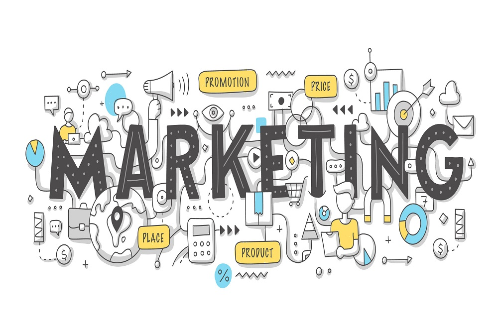 Marketing model with its different means